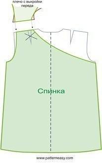 Выкройка платья для маленьких модниц выкройка платья,для девочки,одежда,своими руками